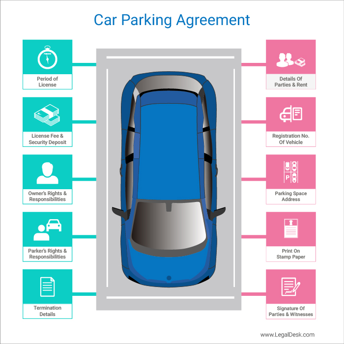 Car Parking Agreement format