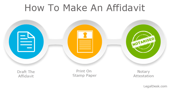 how to make affidavit