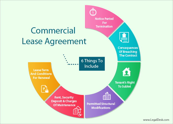 Commercial Lease Agreement-01