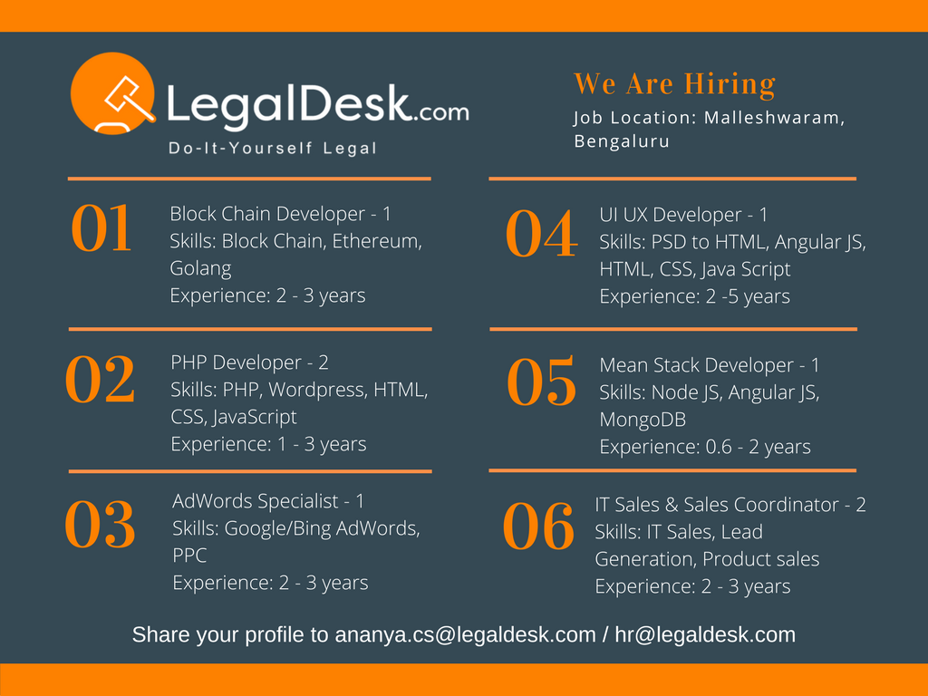 Openings For Developers in Malleswaram  Bangalore