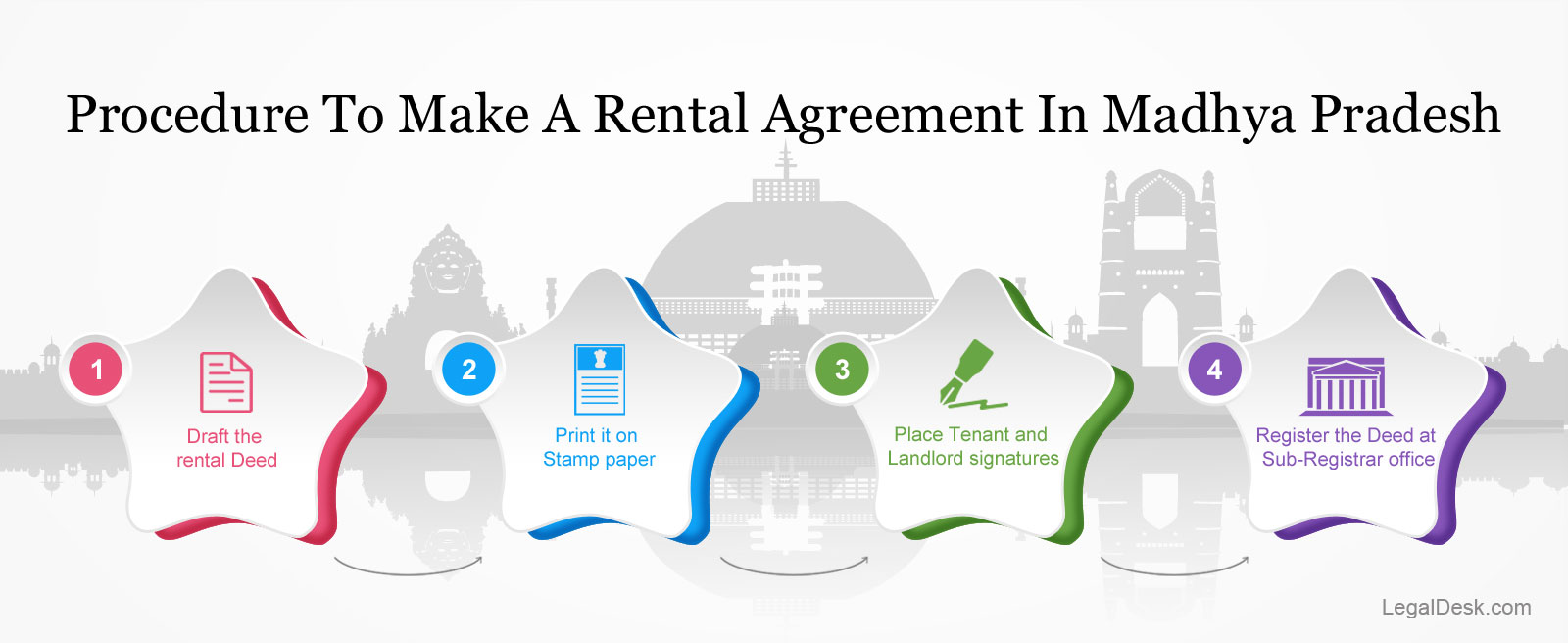 How To Make Your Rental Agreement In Bhopal Madhya Pradesh