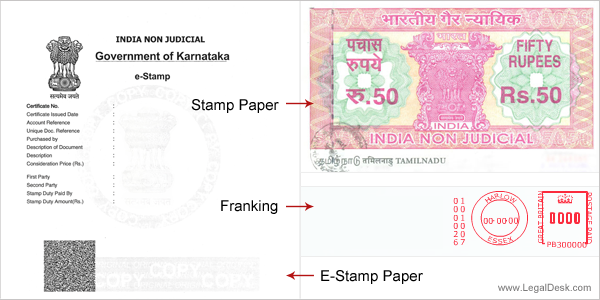 Stamp papers collage