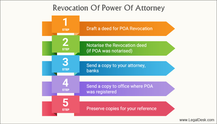 fake power of attorney