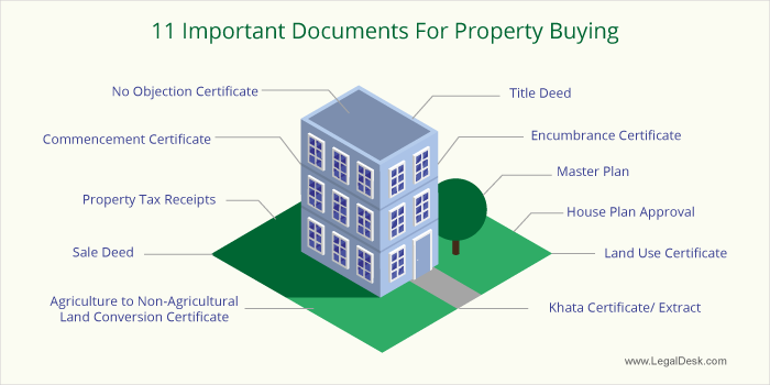 11-Legal-Documents-You-Will-Need-While-Buying-Property