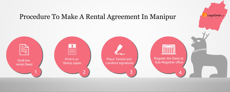 How To Create A Rental Agreement In Manipur