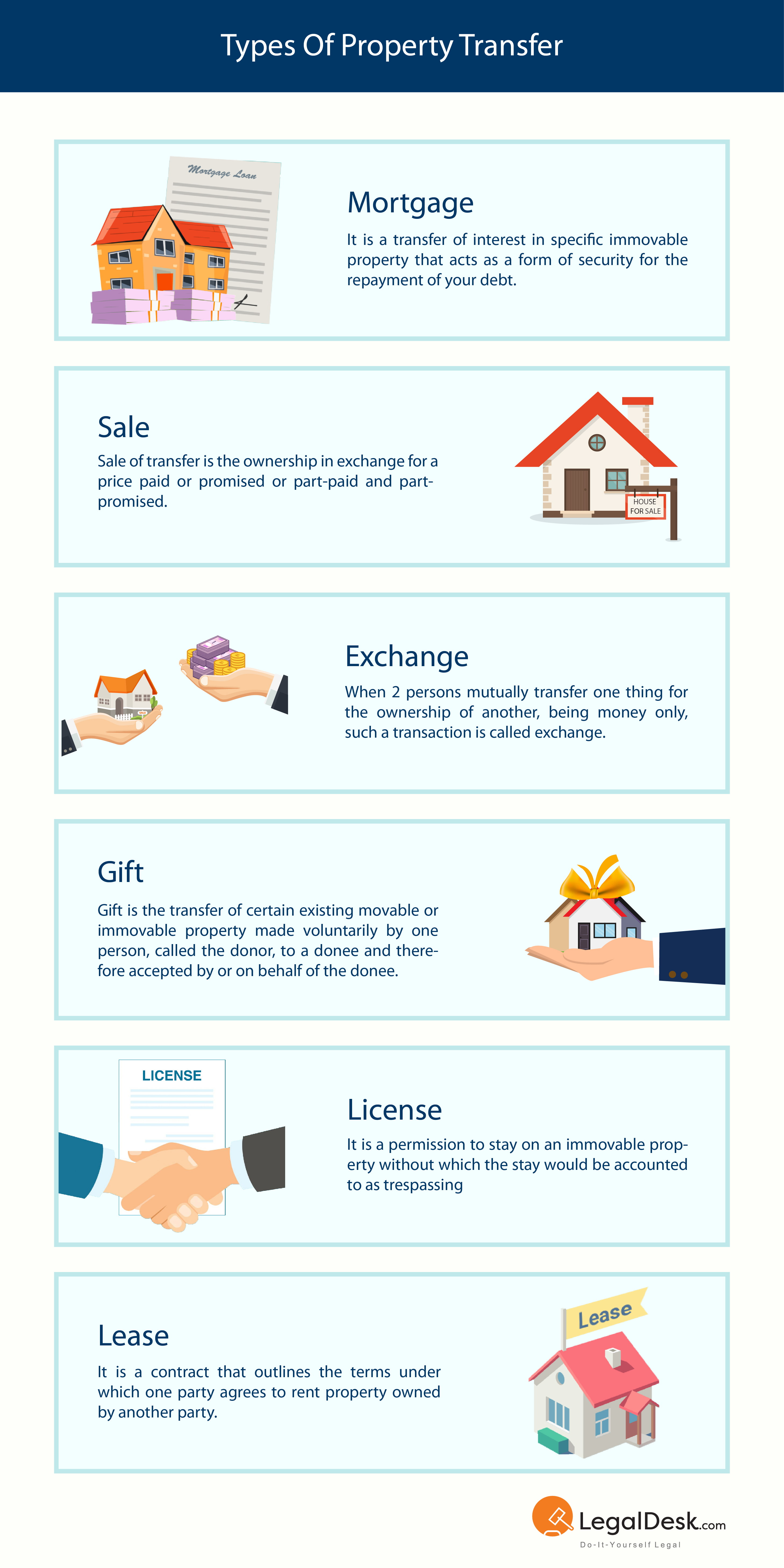 what-are-the-different-types-of-property-transfer