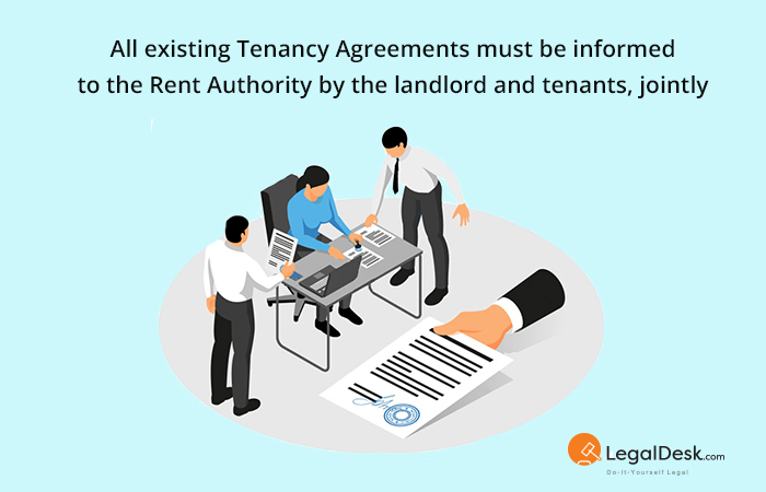 model tenancy act india